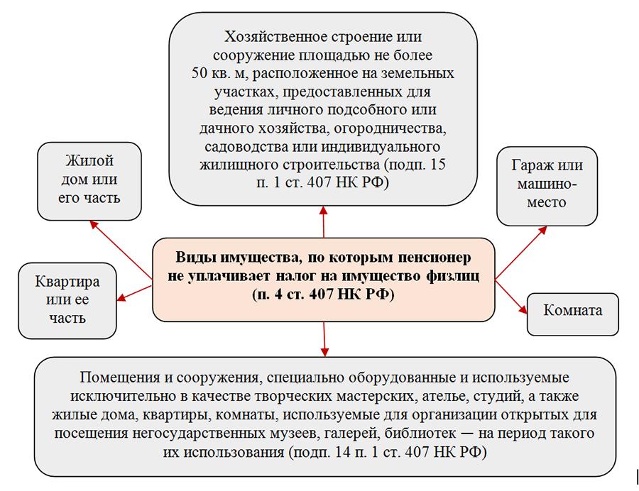Постановление на отлов рака в волгоградской области 2019 году