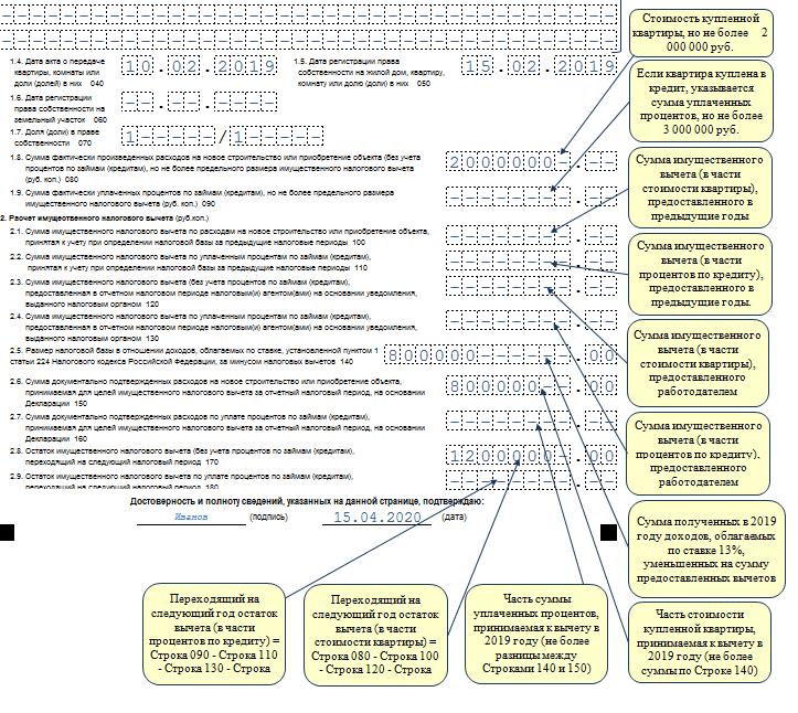 Как проставить код наименования объекта в декларации 3-НДФЛ