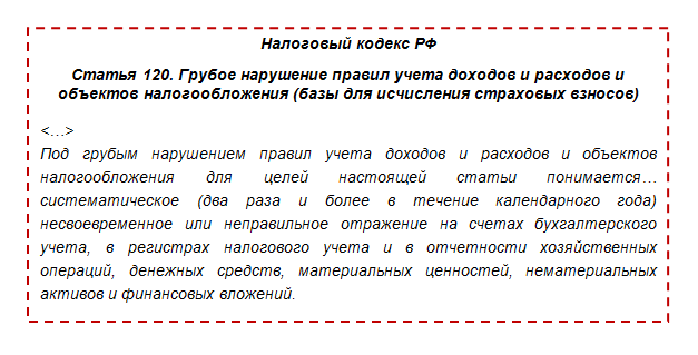 Списаны общехозяйственные расходы - проводки - nalog-nalog.ru