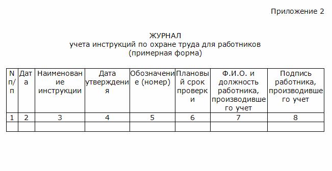 банк инструкций по охране труда - фото 2