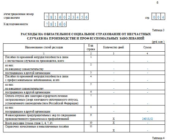 Образец оформления отчета 4-ФСС за 4 кв. 2017 года (а точнее, за весь 2017 год)