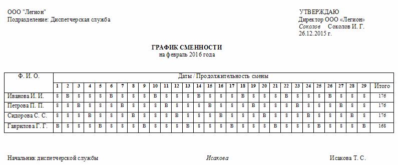 Как составить график сменности на 2016 год образец nalog-nalog. Ru.