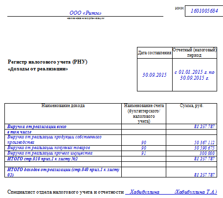 налоговый регистр доходов и расходов образец