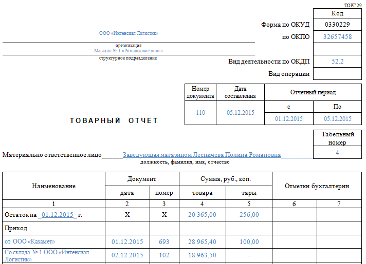 производственный контроль отчет образец заполнения