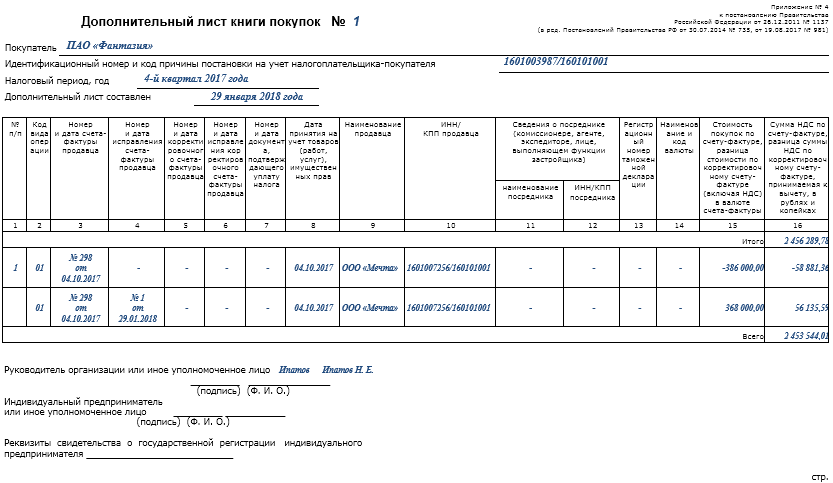 Дополнительный лист книги продаж 2016 в 1с где в 1с комплексная автоматизация регламентированные отчеты