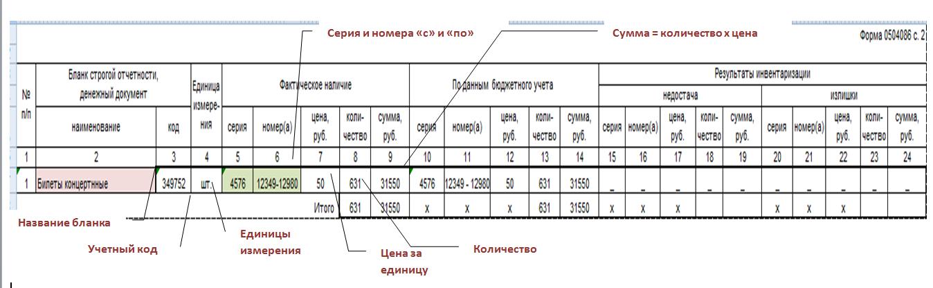 форма инв-15 пример заполнения