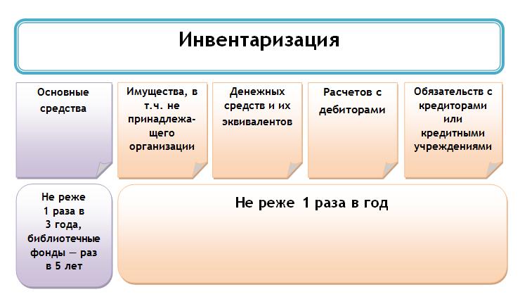 Все финансовые обязательства (кредиторская задолженность, кредиты банков, займы и резервы)