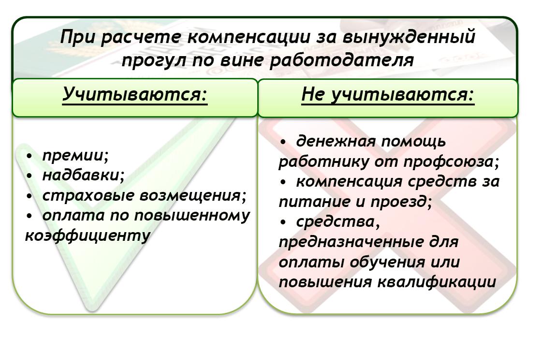 Вынужденный прогул по вине работодателя по ТК РФ (оплата)