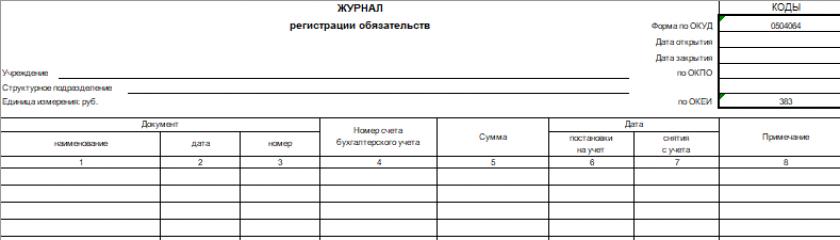 Журнал регистрации бюджетных обязательств - форма 0504064