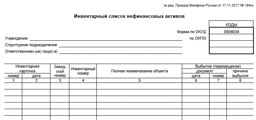 Инвентарный список нефинансовых активов - форма 0504034