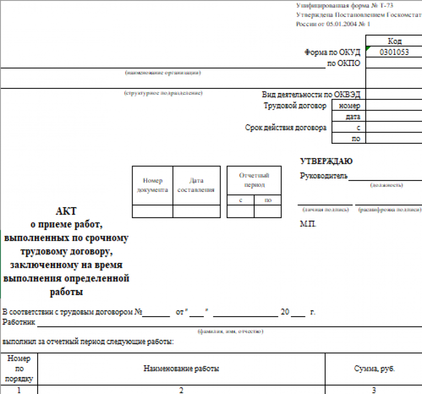 Акт о приеме работ, выполненных по срочному трудовому договору, заключенному на время выполнения определенной работы по форме Т-73