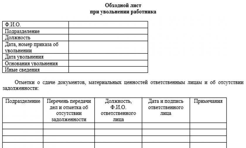 Бланк обходного листа при увольнении работника
