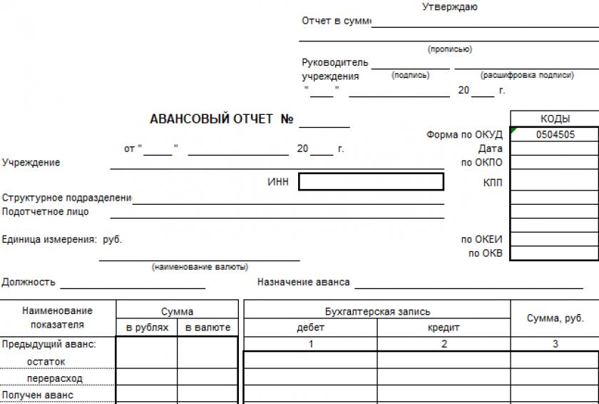 Авансовый отчет по форме 0504505