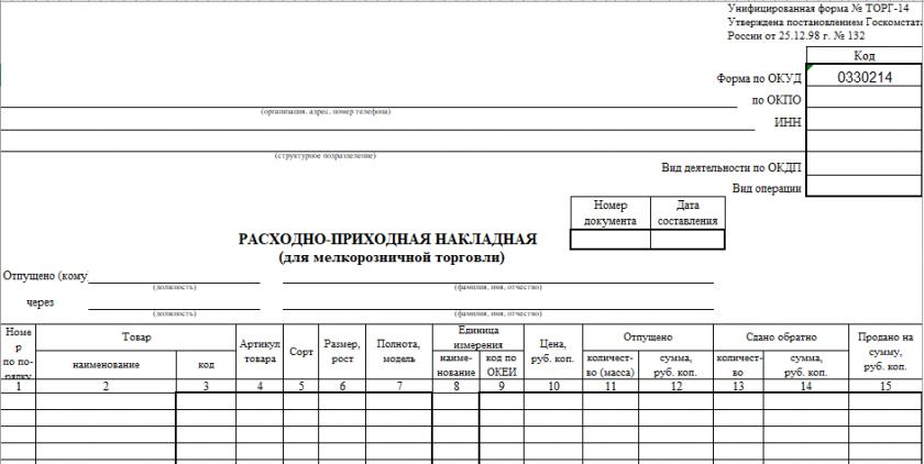 Бланк унифицированной формы № ТОРГ-14