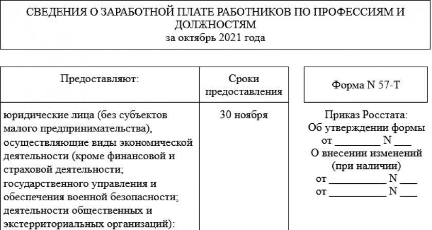 """Форма 57-Т """"Сведения о заработной плате работников по профессиям и должностям"""""""