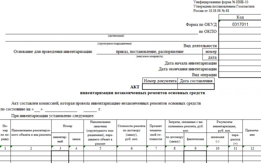 Акт инвентаризации незаконченных ремонтов основных средств по форме ИНВ-10
