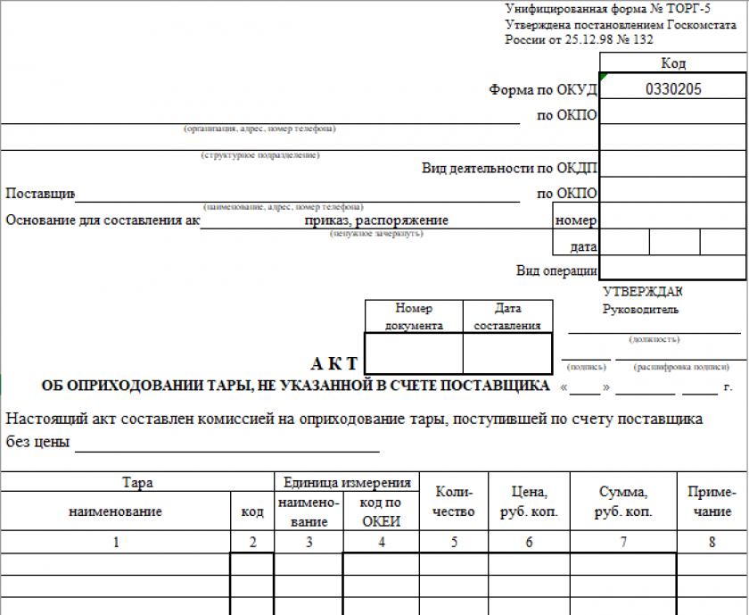 Акт об оприходовании тары, не указанной в счете поставщика по форме ТОРГ-5