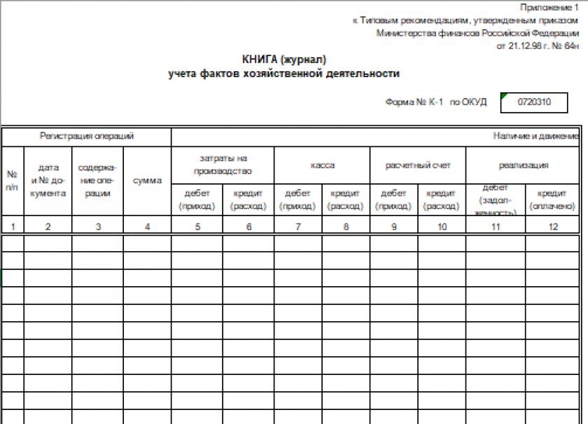 Книга учета фактов хозяйственной деятельности - форма № К-1